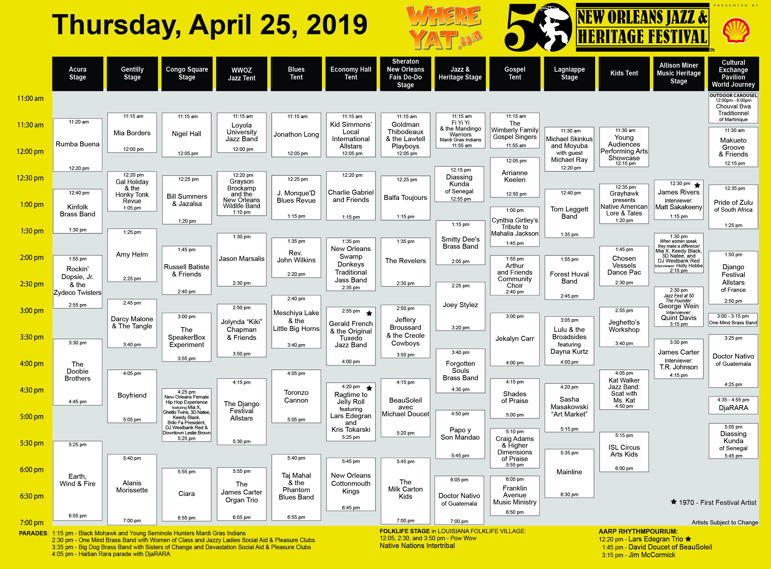 Jazz Fest 2019: Top Picks for Thursday, April 25